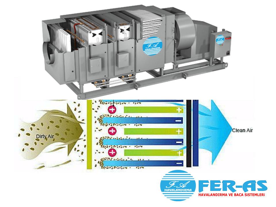 Elektrostatik Filtre