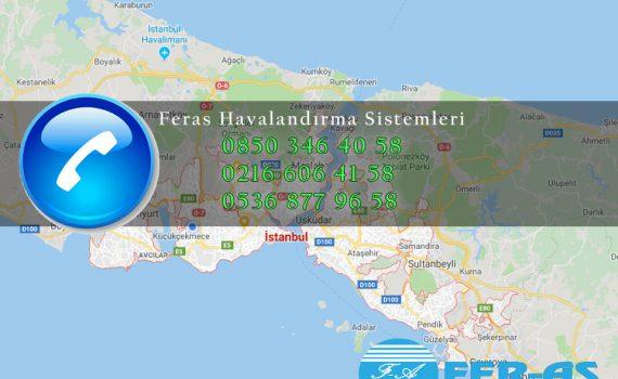 İstanbul Havalandırma